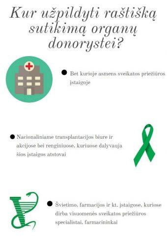 sutikimas donorystei